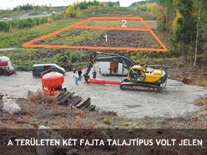 Tömegstabilizáló - Geotechnika